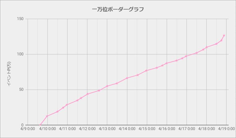 ボーダーグラフ210409