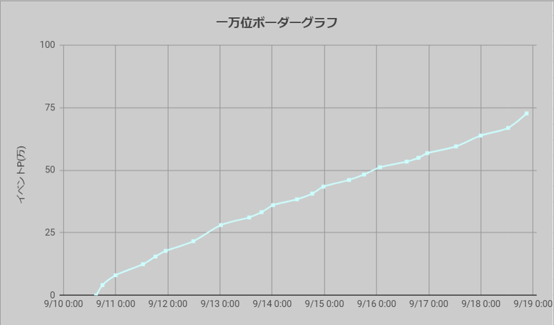 ボーダーグラフ210910