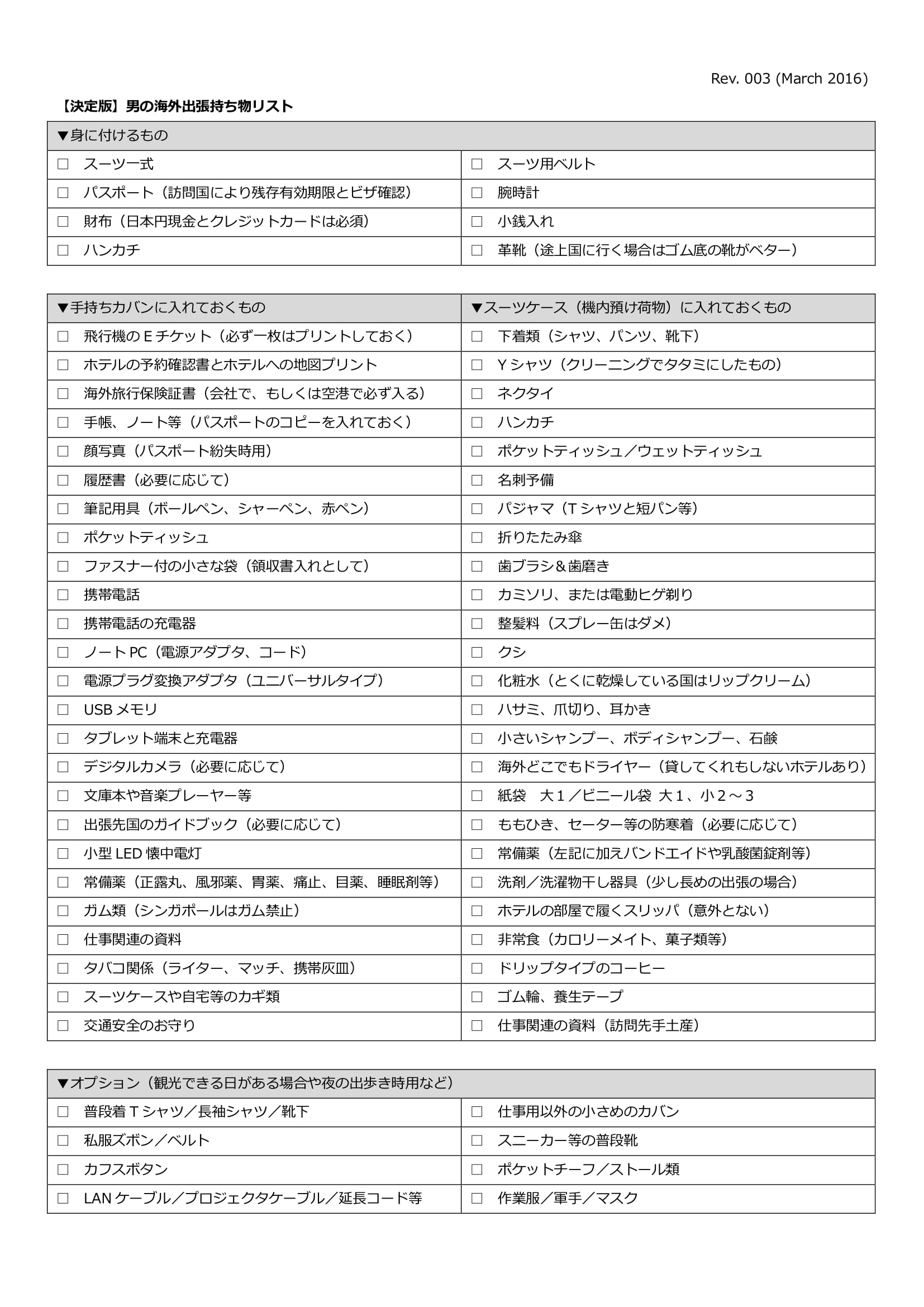 海外出張持ち物リスト(マテリアライズド)