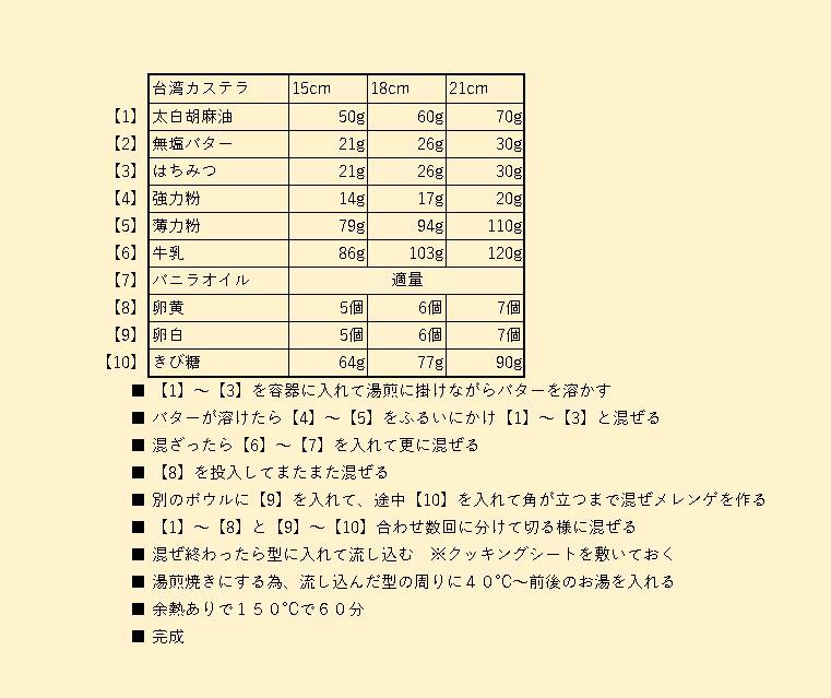 f:id:ysnyn658:20210327131837j:plain