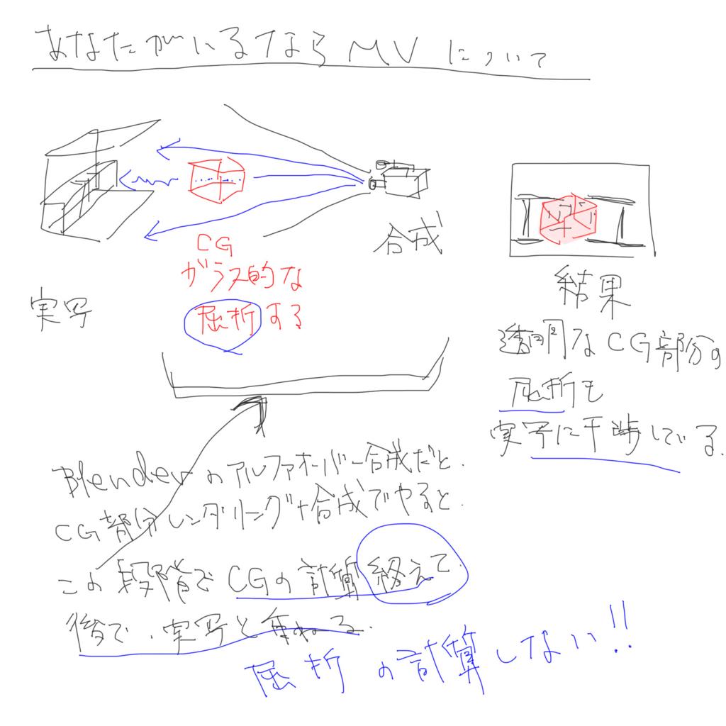 f:id:ysok_na:20180131085915j:plain