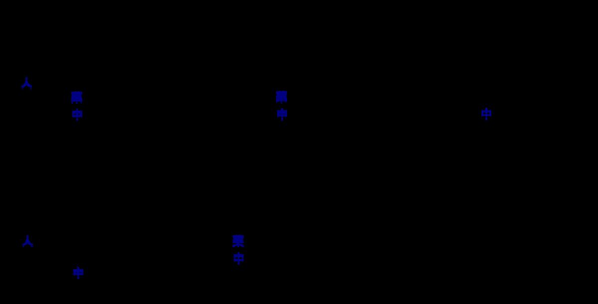 f:id:ystmokzk:20200723123500p:plain