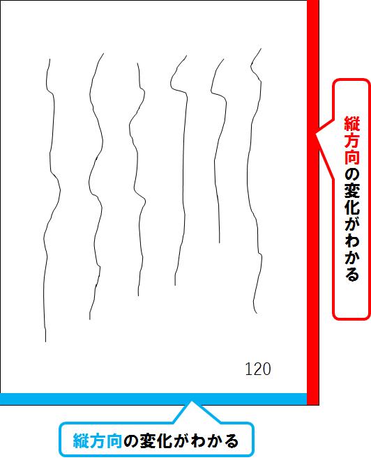 f:id:ysuzuki116:20160605232954p:plain:w250