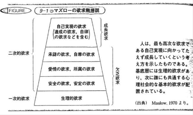 f:id:ytakahashi0505:20190115123235p:plain