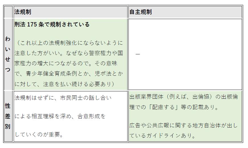 f:id:ytakahashi0505:20201124185601p:plain