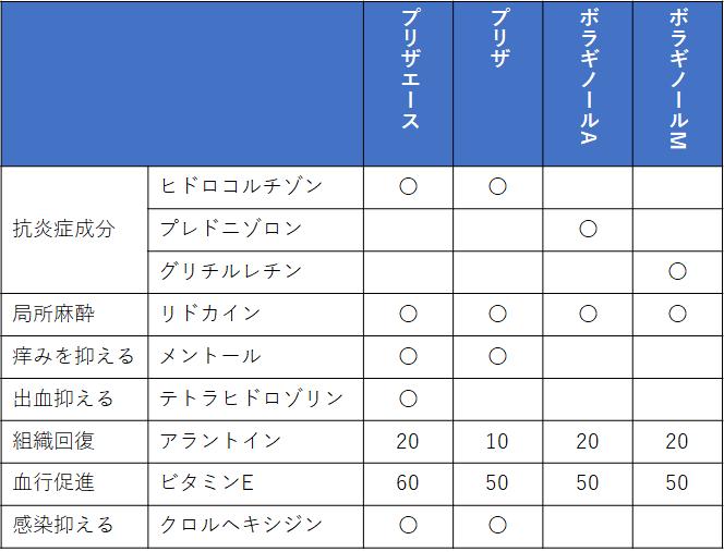 f:id:yteki:20200325010547p:plain
