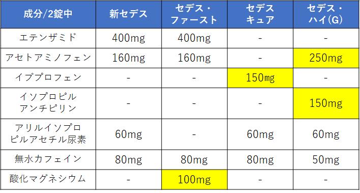 f:id:yteki:20200328015440p:plain