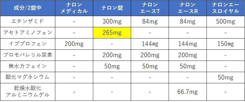 f:id:yteki:20200421003527p:plain