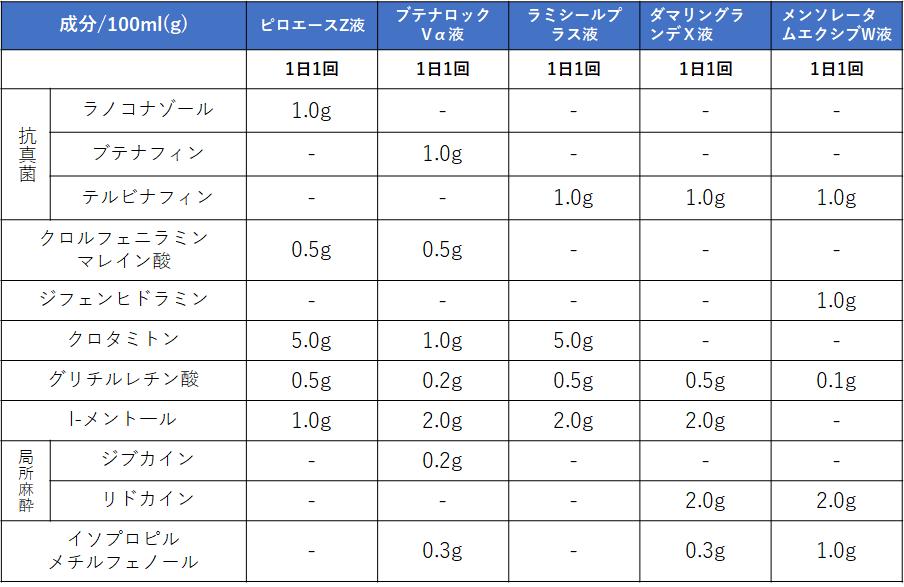 f:id:yteki:20200427113744p:plain