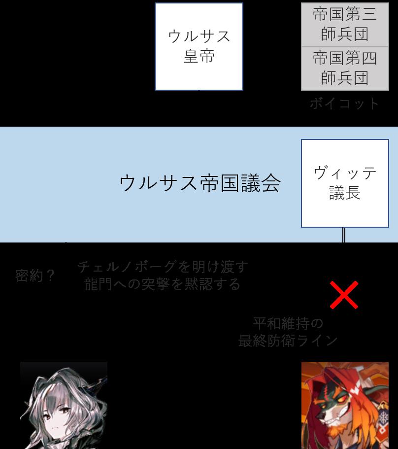 f:id:ytera22:20210108113243p:plain