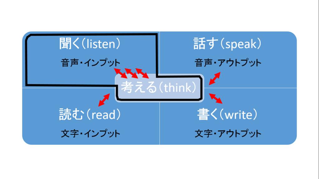 f:id:ytsukagon:20170826184417p:plain