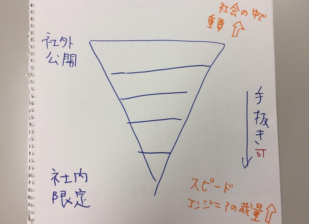 f:id:ytsushima:20161222175051j:plain