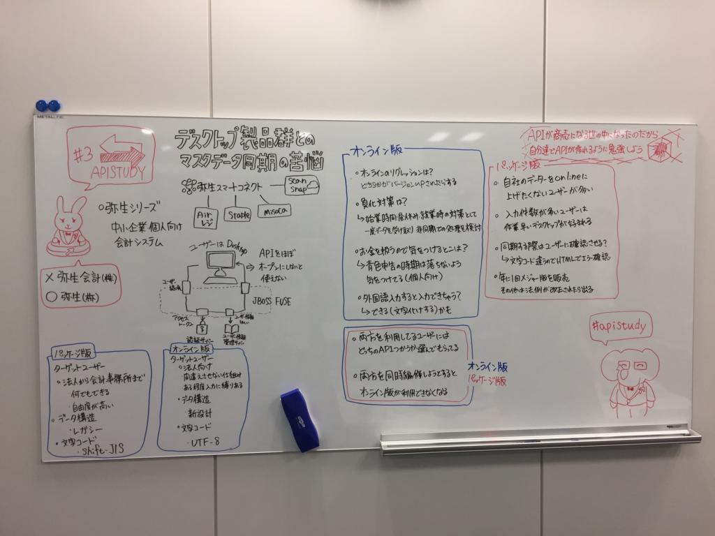 f:id:ytsushima:20161222175437j:plain