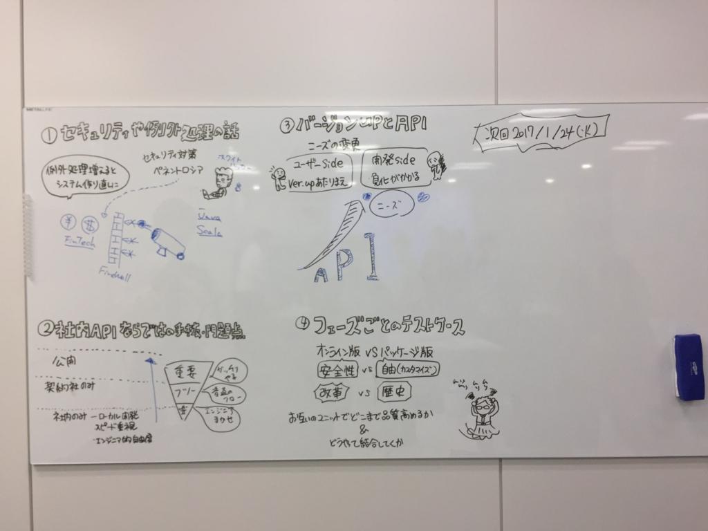 f:id:ytsushima:20161222175517j:plain