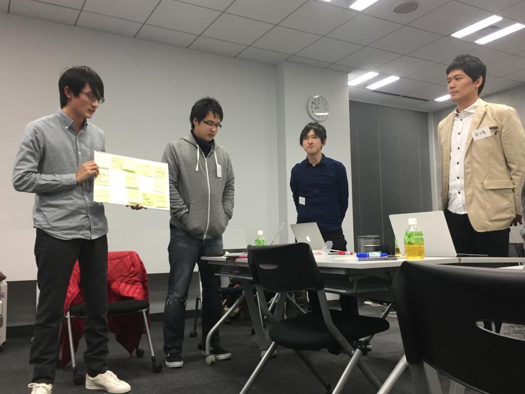 f:id:ytsushima:20170203174240j:plain