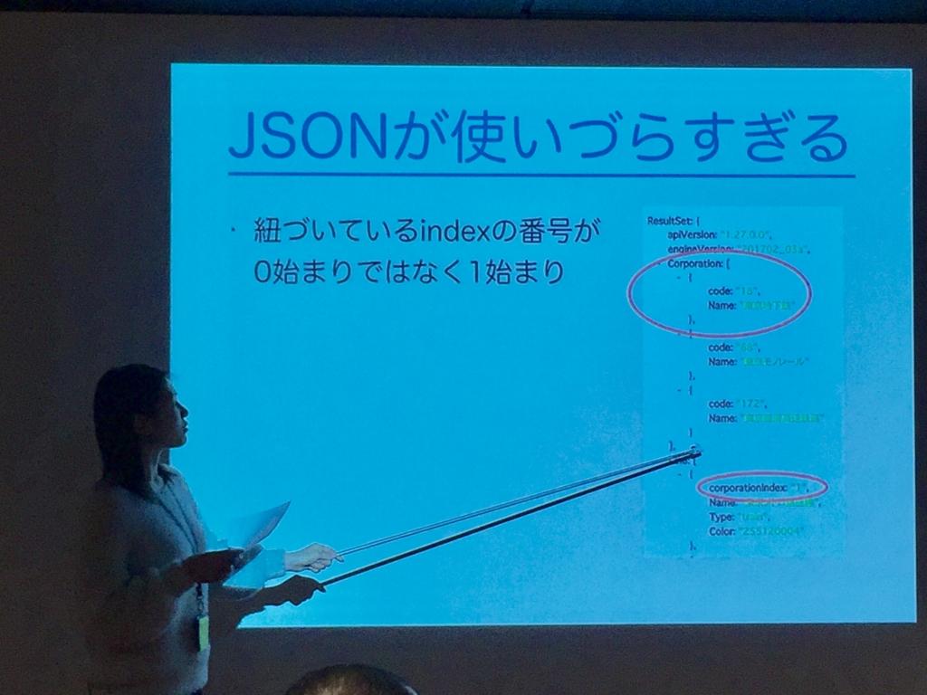 f:id:ytsushima:20170314132825j:plain