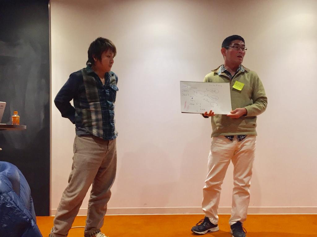 f:id:ytsushima:20170314134608j:plain