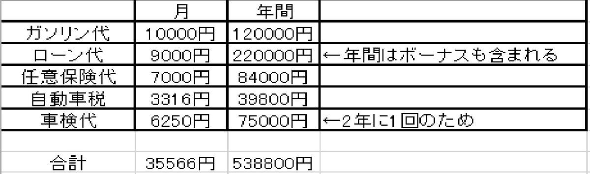 f:id:yu-125:20190903211843j:plain