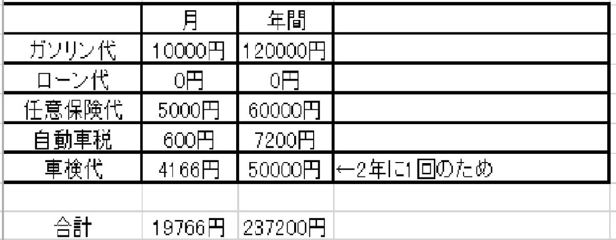 f:id:yu-125:20190903212244j:plain