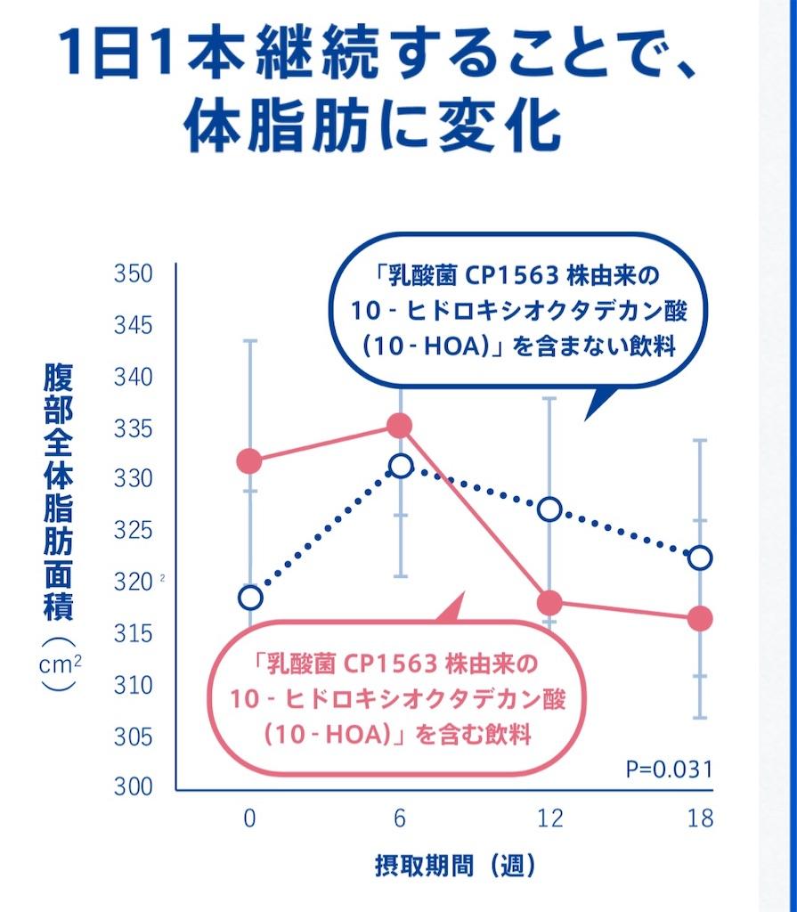 f:id:yu-125:20191104145608j:image
