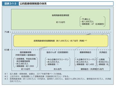 f:id:yu-benkai:20190315183905p:plain