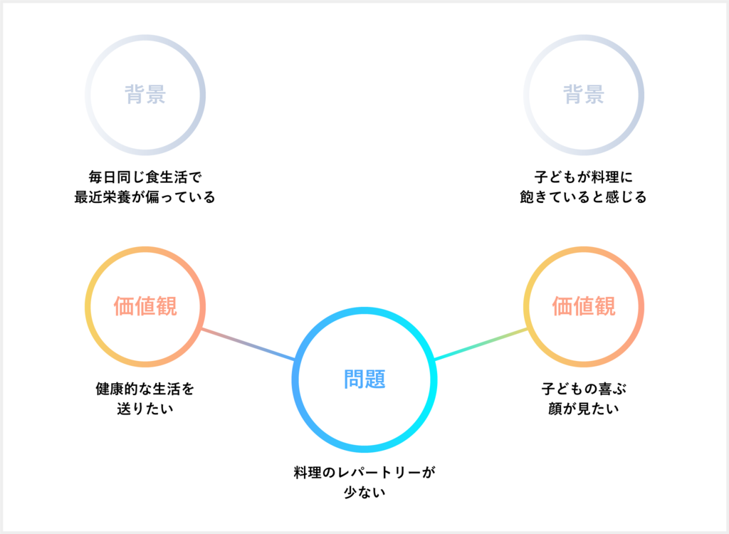 f:id:yu-hirai:20181112161509p:plain