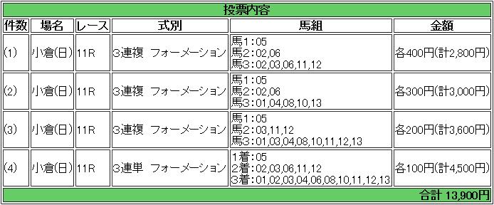 f:id:yu-ichi211:20170806062149p:plain
