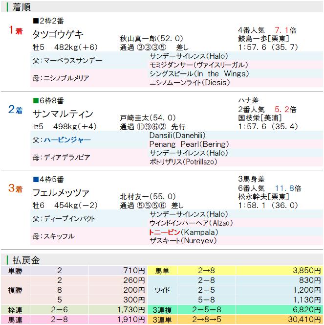 f:id:yu-ichi211:20170808044725p:plain