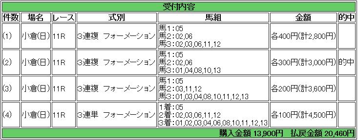 f:id:yu-ichi211:20170808045132p:plain