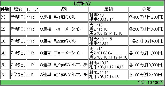 f:id:yu-ichi211:20170813040555p:plain