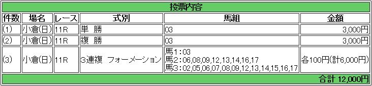 f:id:yu-ichi211:20170820014714p:plain