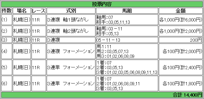 f:id:yu-ichi211:20170820022017p:plain