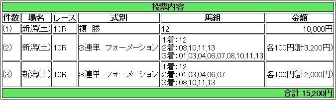 f:id:yu-ichi211:20170826031234p:plain