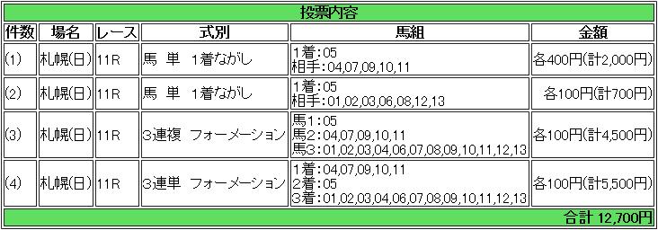f:id:yu-ichi211:20170827050613p:plain