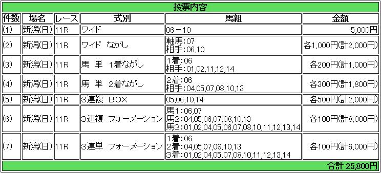 f:id:yu-ichi211:20170903032351p:plain