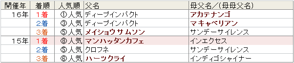 f:id:yu-ichi211:20170909041132p:plain