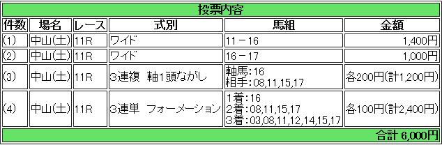 f:id:yu-ichi211:20170909041421p:plain