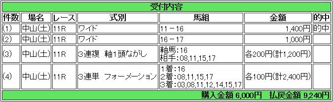f:id:yu-ichi211:20170910032126p:plain