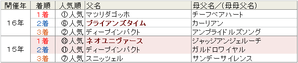 f:id:yu-ichi211:20170910032546p:plain