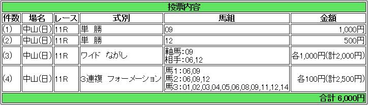 f:id:yu-ichi211:20170910033751p:plain