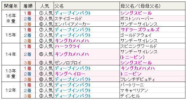 f:id:yu-ichi211:20170916221133p:plain