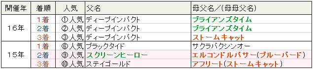 f:id:yu-ichi211:20170917233730p:plain