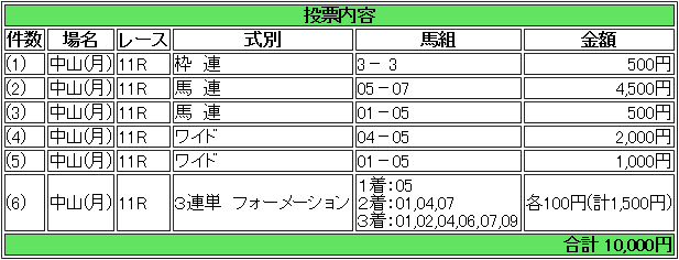 f:id:yu-ichi211:20170917234510p:plain