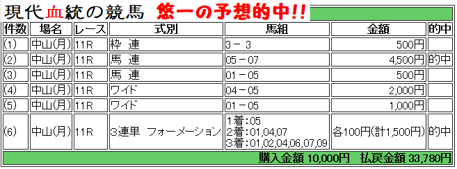 f:id:yu-ichi211:20170921184626p:plain