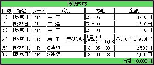 f:id:yu-ichi211:20170924010856p:plain