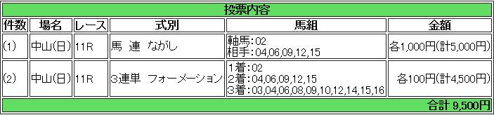 f:id:yu-ichi211:20170924032649p:plain