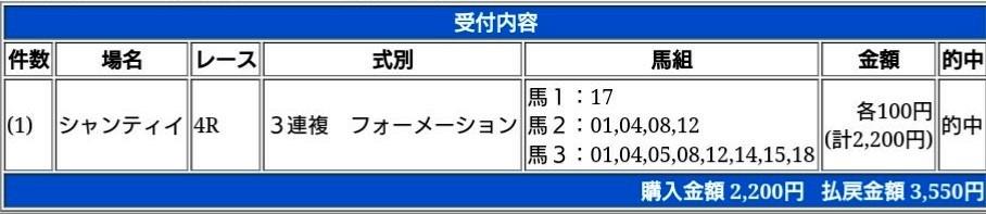 f:id:yu-ichi211:20171003043732j:plain