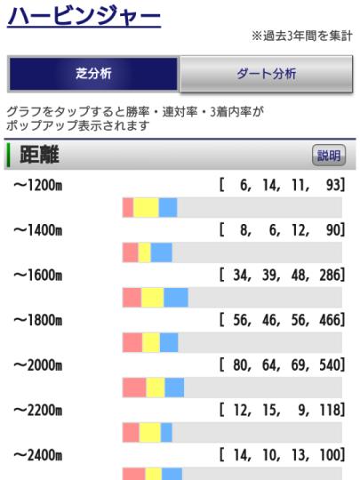 f:id:yu-ichi211:20171015035416p:plain