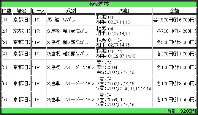 f:id:yu-ichi211:20171015040253p:plain