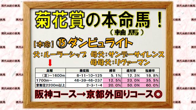 f:id:yu-ichi211:20171022023503p:plain